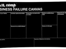 BILLET DE BLOGUE : Le Business Failure Canvas: Imaginer l'échec pour l'éviter